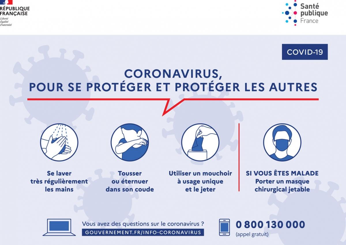 Consignes de prévention - coronavirus